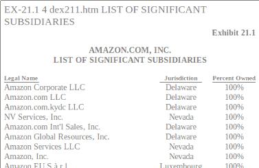 Amazon-subs